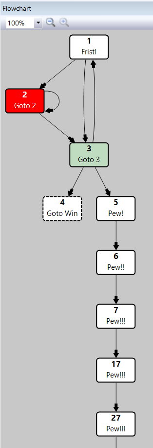 Image of the new flowchart